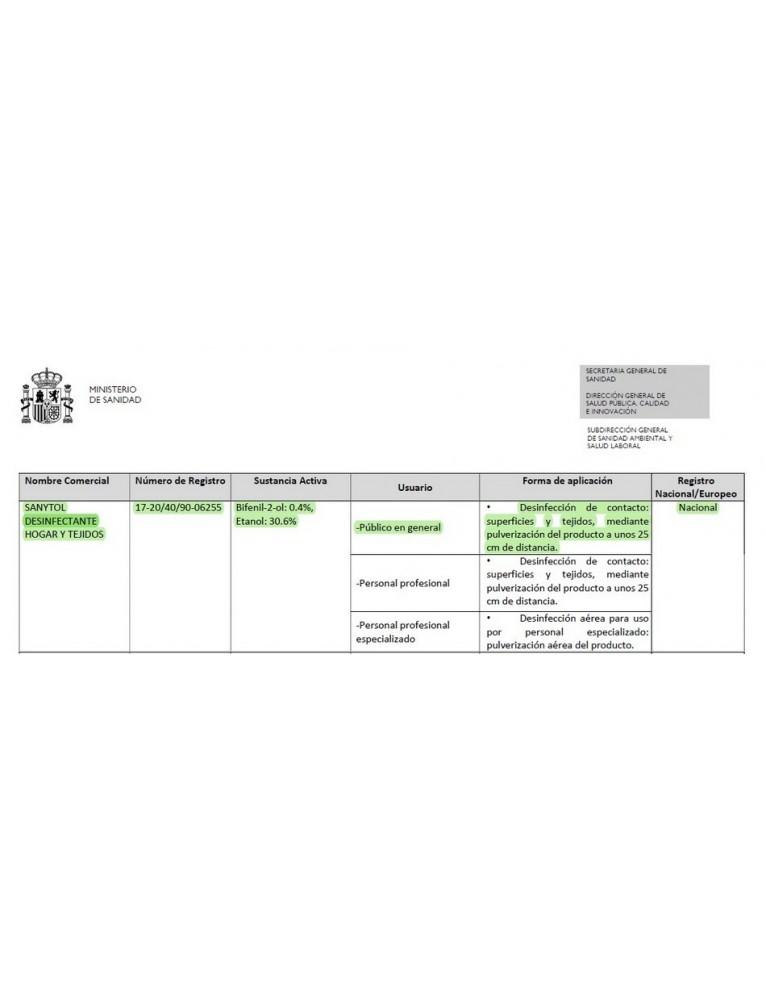 SANYTOL AMBIENTADOR DESINFECTANTE HOGAR Y TEJIDOS 300ML
